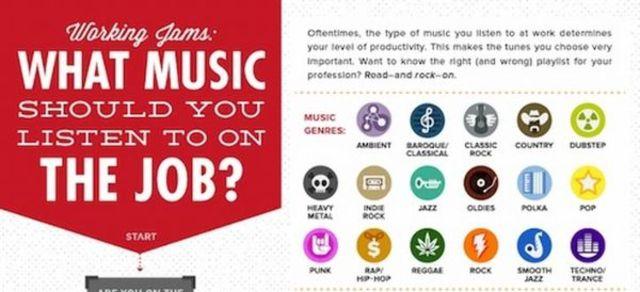 Infografic: Zi-mi unde lucrezi, ca sa-ti zic ce asculti