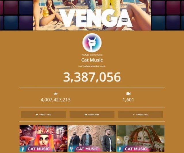 Cat Music stabileste un nou record: 4 miliarde de vizualizari pe YouTube