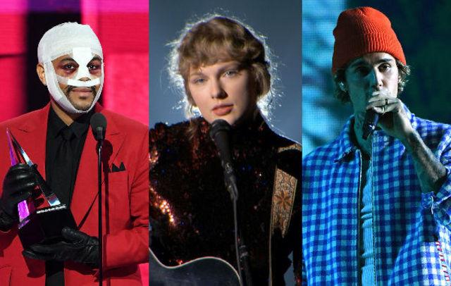Taylor Swift, The Weeknd si Justin Bieber sunt marii castigatori ai galei American Music Awards 2020